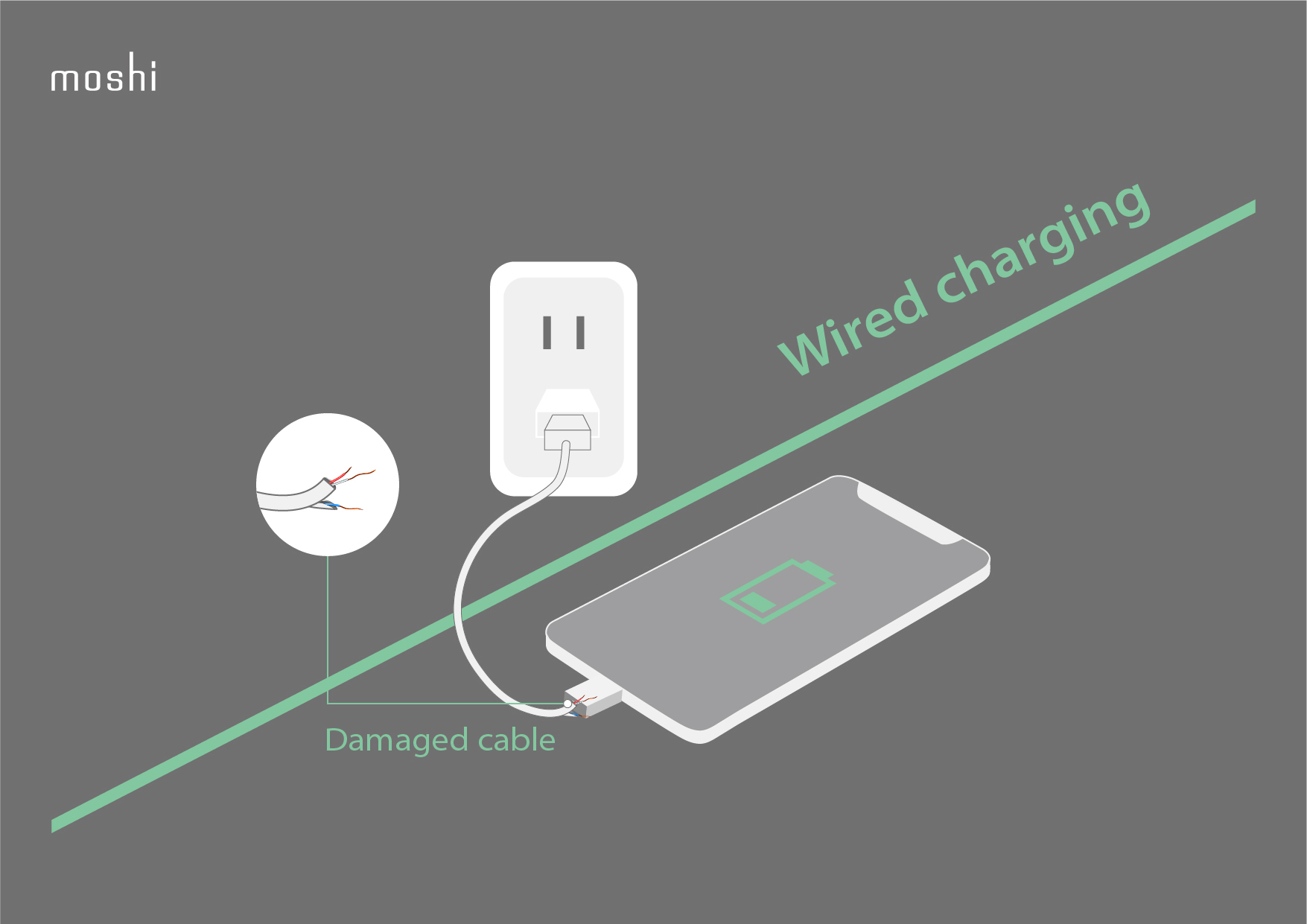 Illustration of a smartphone charging using a frayed cable