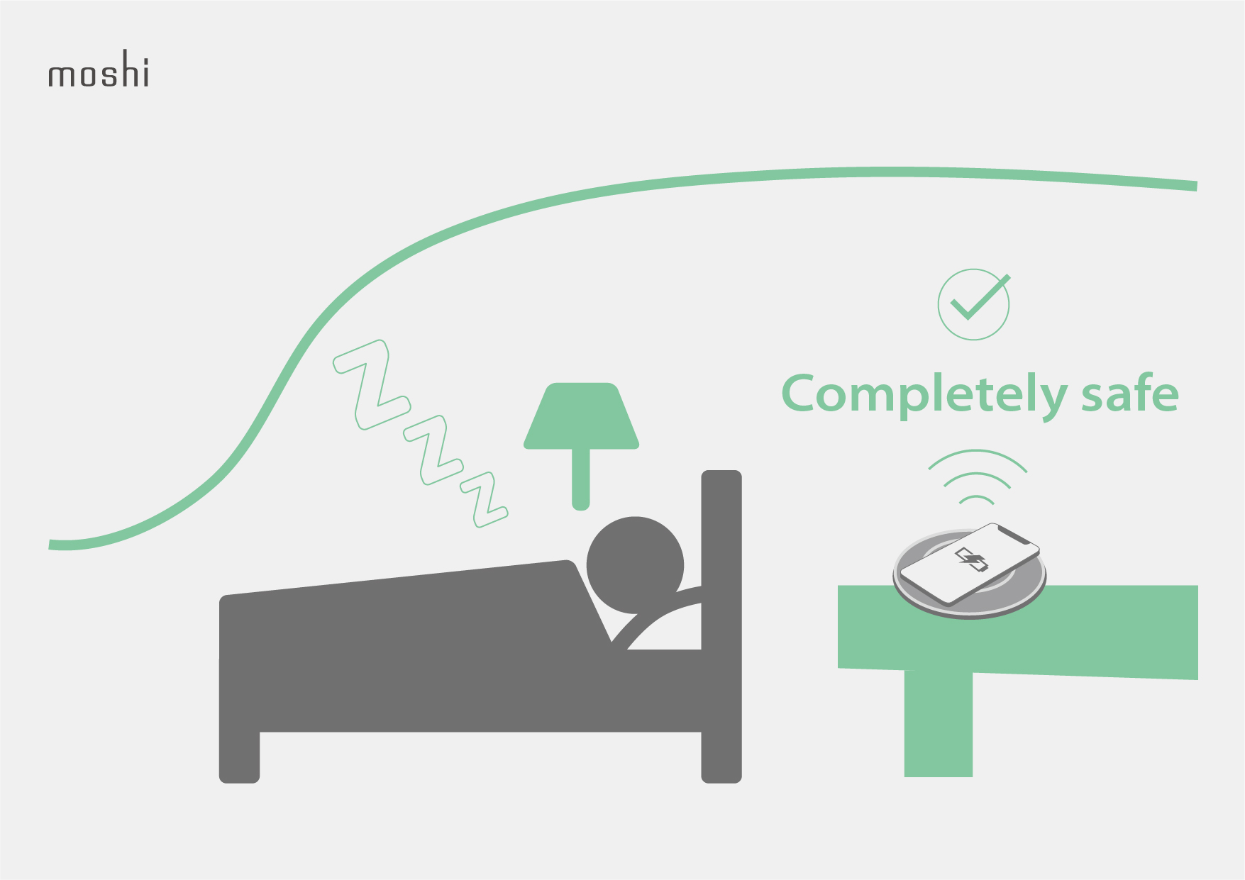 Illustration of a person sleeping while charging wirelessly, with the words completely safe
